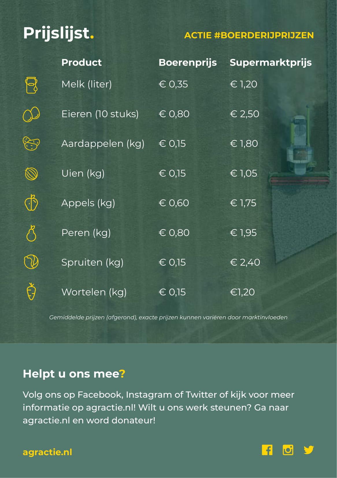 Flyer Boerderijprijzen 2